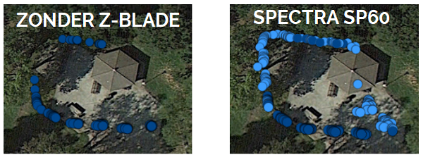 Test Spectra SP6-, Z-blade technologie