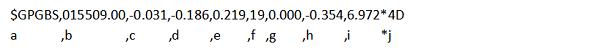 Voorbeeld van NMEA GBS regel