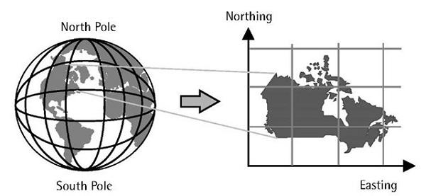 GPS coördinaten omzetten