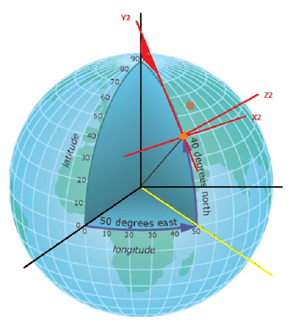 Wat zijn GPS coördinaten? Het complete antwoord